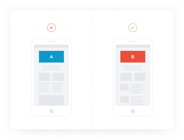 email marketing A/B testing