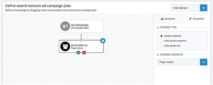 Google Ads Integration Liana Tools