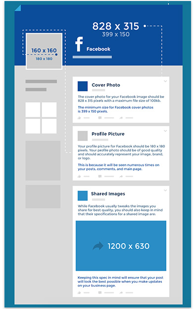 Image size information and guidelines on how to maintain your business Facebook page