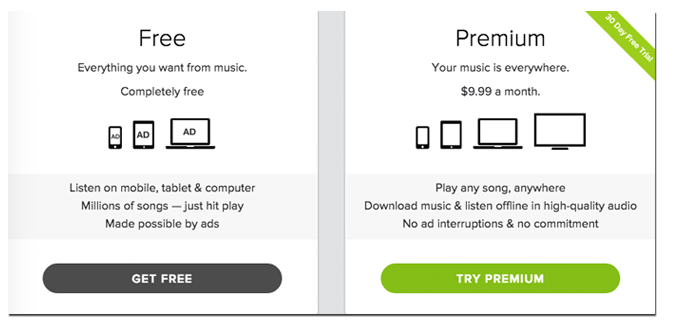 Spotify upsell offer