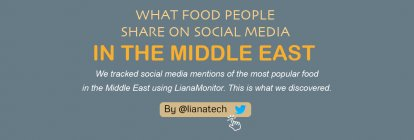 What Food People Share on Social Media in the Middle East [Infographic]