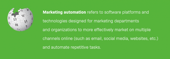 What Is Marketing Automation    A Pdf Template Of Your