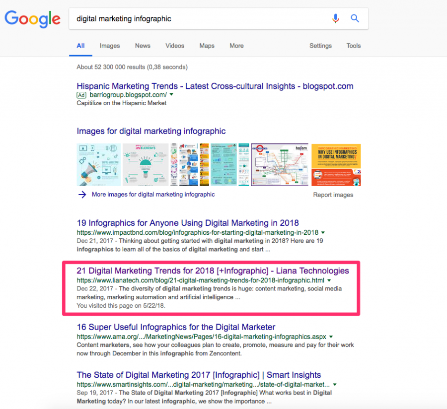 Digital Marketing Infographic Google Results