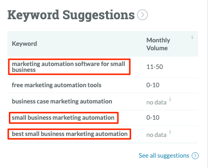 marketing automation keyword suggestions