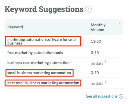 marketing automation keyword suggestions